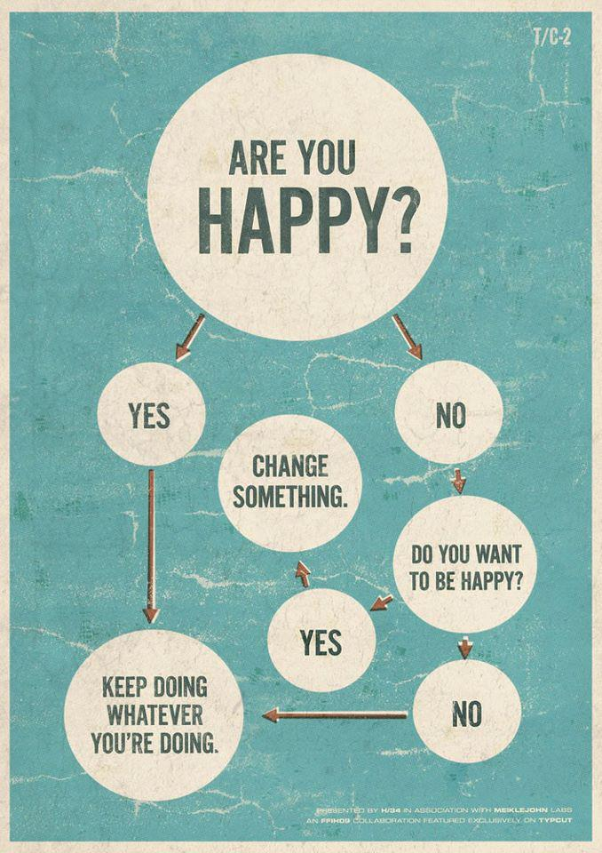 Preaching happiness the reason that it got to me is that so many sermons i have heard follow this exact formula it is like they are using this exact progression for sermon ccuart Image collections